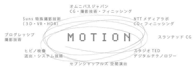 MOTIONロゴ